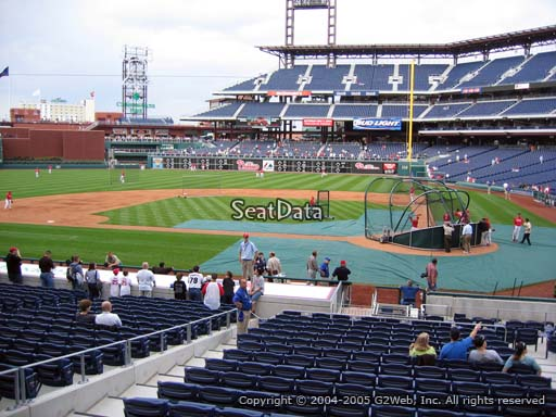 Seat view from section B at Citizens Bank Park, home of the Philadelphia Phillies