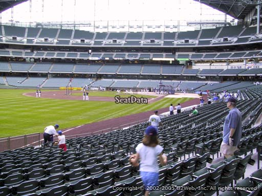 Seat view from section 129 at Miller Park, home of the Milwaukee Brewers