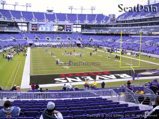 View from Section 142 at M&T Bank Stadium, Home of the Baltimore Ravens