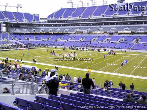 View from Section 150 at M&T Bank Stadium, Home of the Baltimore Ravens