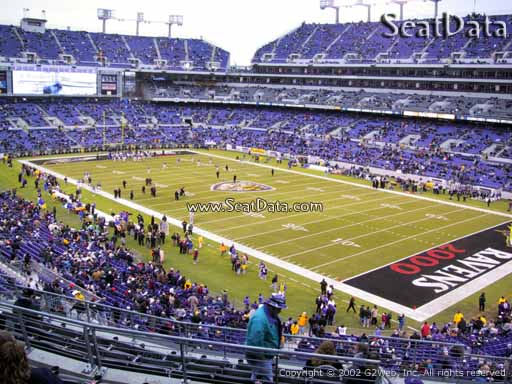 View from Section 220 at M&T Bank Stadium, Home of the Baltimore Ravens