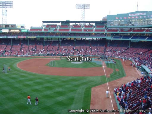 Seat view from Green Monster section M1 at Fenway Park, home of the Boston Red Sox