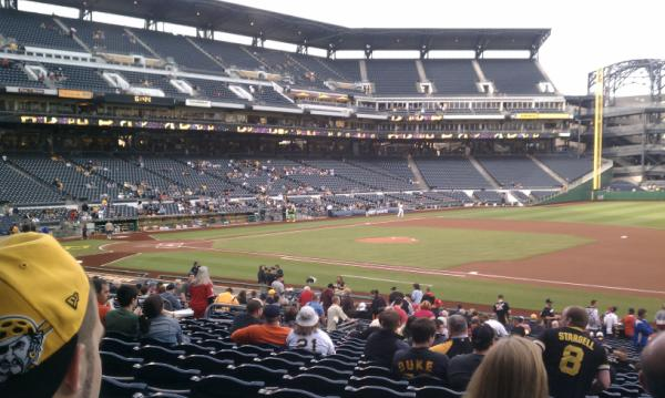 Breakdown Of The PNC Park Seating Chart | Pittsburgh Pirates