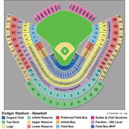 Breakdown Of The Dodger Stadium Seating Chart | Los Angeles ...