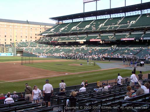Seat view from section 58 at Oriole Park at Camden Yards, home of the Baltimore Orioles
